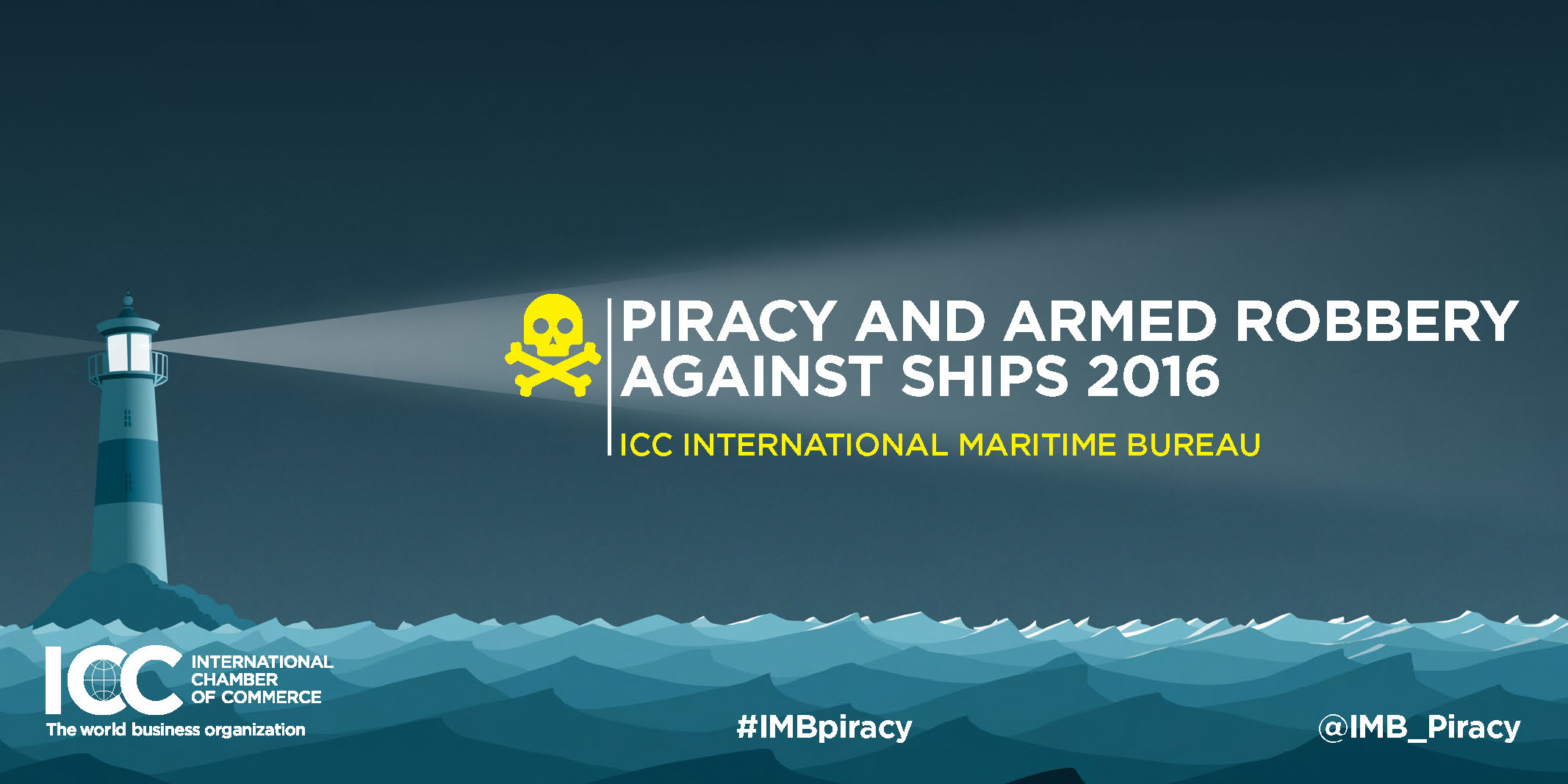2016 Annual IMB Piracy Report Infographics Page 1